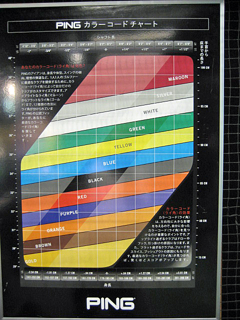PING FITTING COLOR CHART